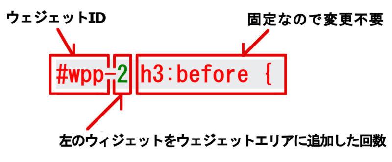ウィジェット名CSS
